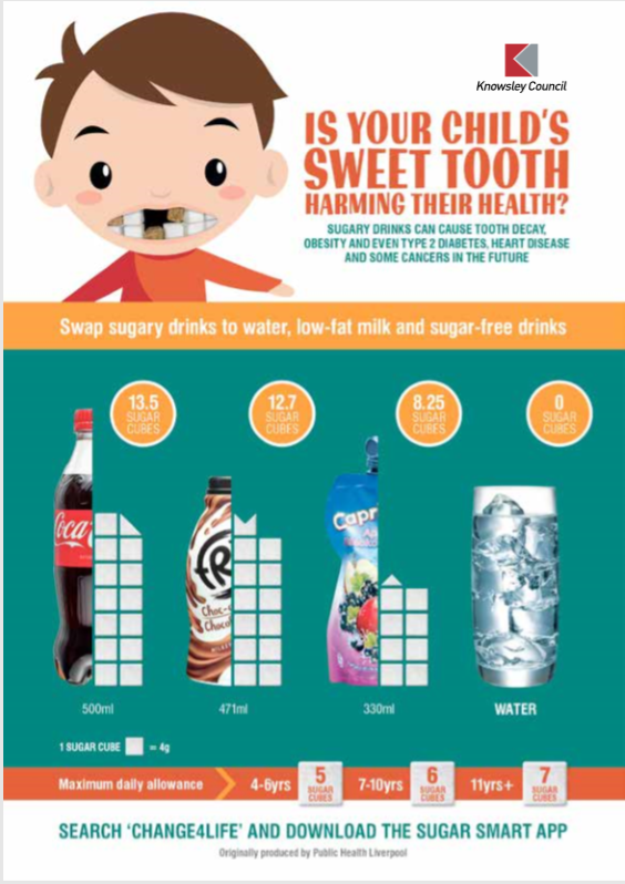 Sweet Tooth Leaflet